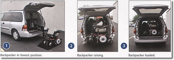Price Backpacker Interior Vehicle Lift